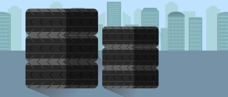 Midas tyre services